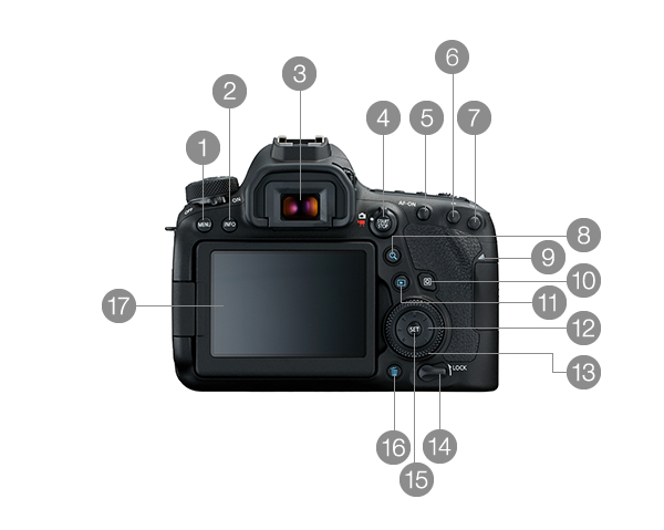 写真:EOS 6D Mark II 背面