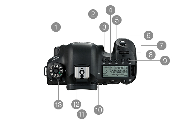 写真:EOS 6D Mark II 上面