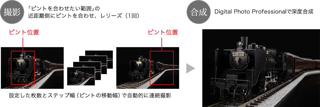 圖:聚焦支架拍攝